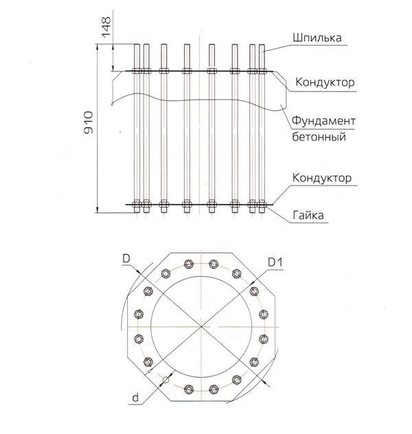 Фундаментная часть высокомачтовой осветительной установки