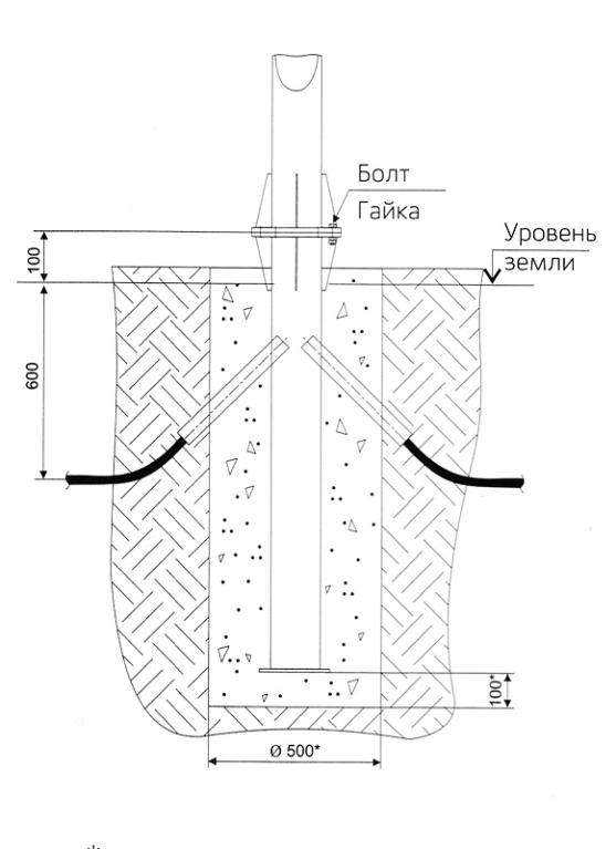 Схема фундаментной части опоры наружного освещения